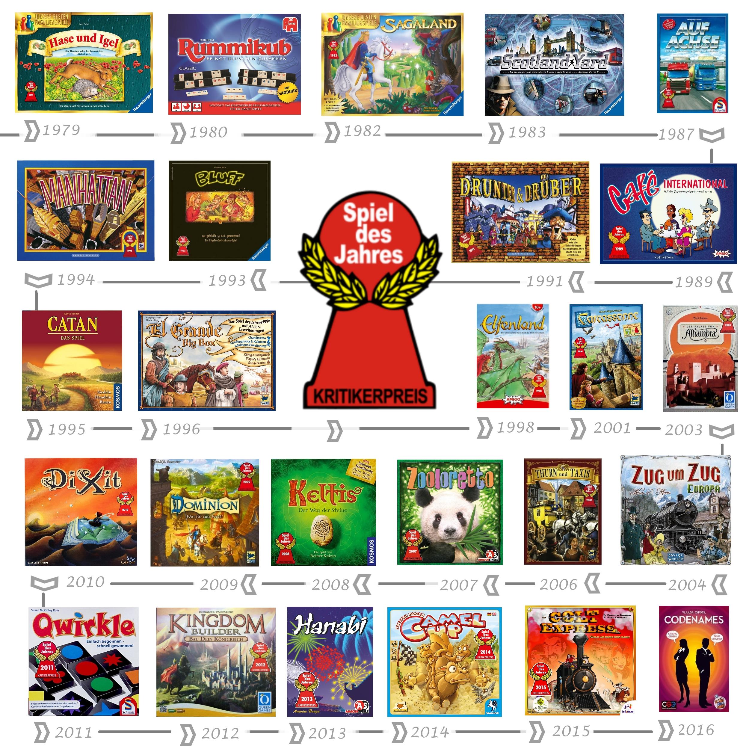 Spiele Des Jahres Kinder